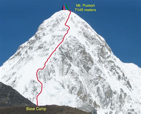 mt everest map mt everest illustrative map by antworksdigital images frompo