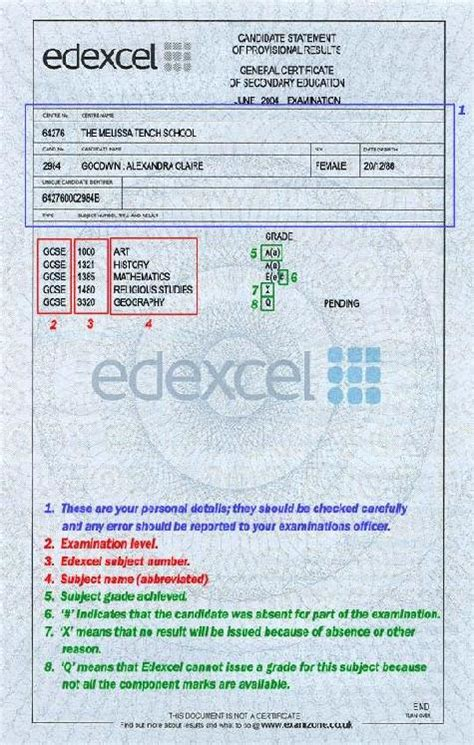 gcse certificate template sle gcse results the student room