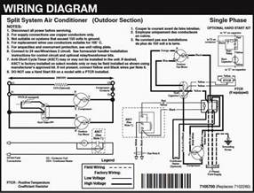 wiring diagram for lg air conditioning hvac system diagrams elsavadorla