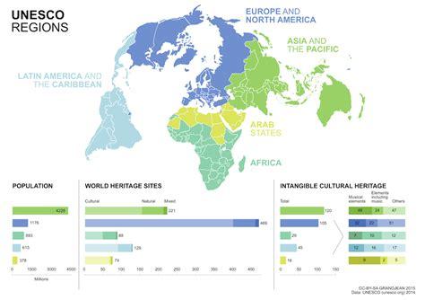 what is intangible cultural heritage intangible martin grandjean 187 digital humanities data visualization