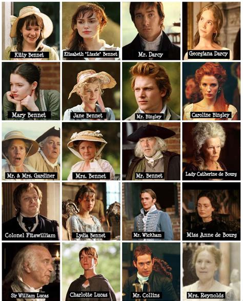 film character character pride and prejudice quotes quotesgram