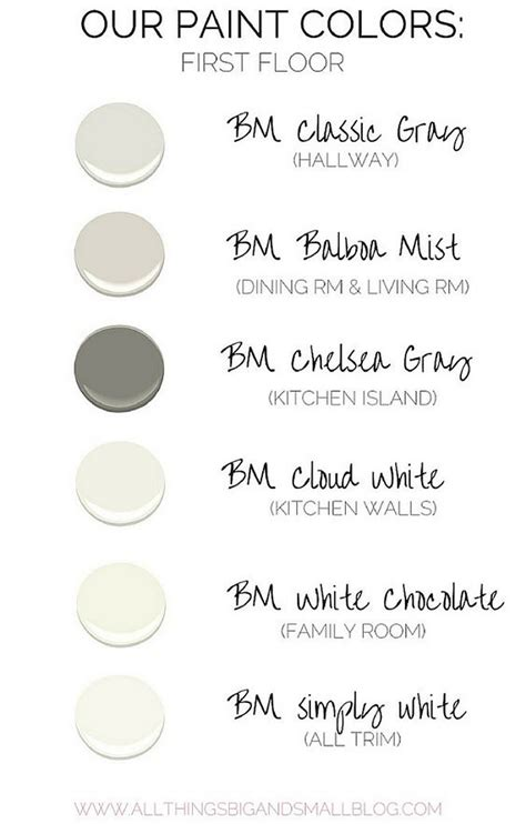 Cocolatte Mist Grey interior design ideas home bunch interior design ideas