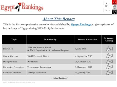 2013 Mba Rankings by Rankings 2013 2014 Annual Review March 2014