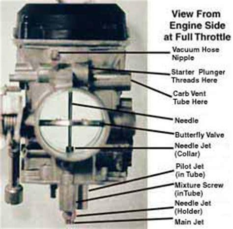 keihin butterfly carburetor diagram the keihin cvk 40 carburetor gadget s fixit page