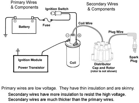 electronic ignition coil wiring diagram get free image