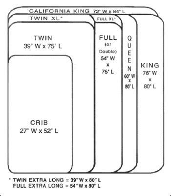 Bed Mattress Size Liberty Post Bed Mattress Size Chart