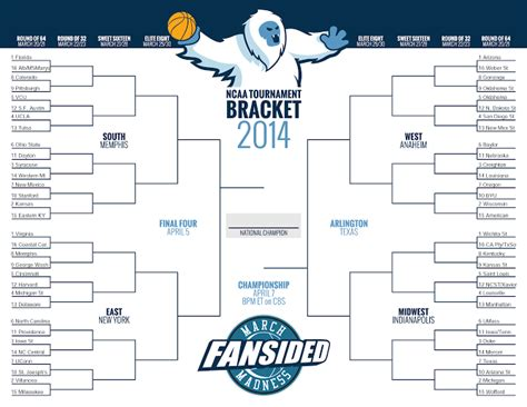march madness 2014 ncaa mens tournament bracket march madness 2014 ncaa tournament printable bracket from