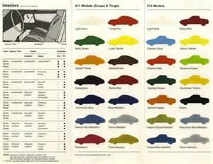 Porsche 944 Interior Color Codes Porsche Color Guide Rennlist Discussion Forums
