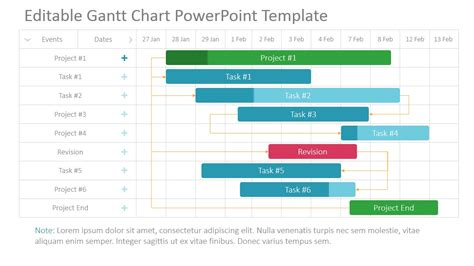 Project Gantt Chart Powerpoint Template Slidemodel Powerpoint Gant Chart