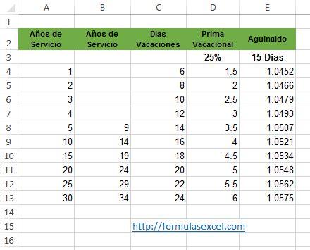 factor de integracion 2016 del salario clculo del factor calcular sdi en excel formulas excel