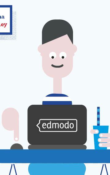 edmodo information jess3 projects edmodo students cast their vote