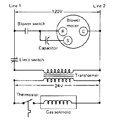 typical gas furnace wiring diagram get free image about