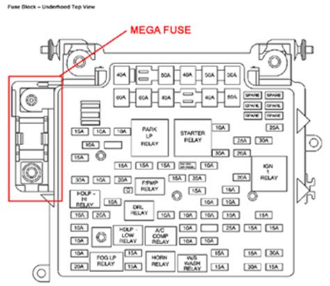 chevy silverado fuse box diagram on 2006 gmc envoy xl wiring diagram 2006 chevrolet silverado troubleshooting help support