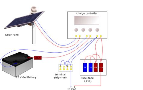 solar panel to breaker box wiring image details