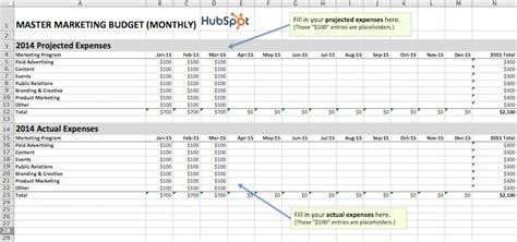 master budget template how to manage your entire marketing budget free budget
