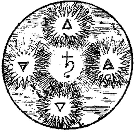 design context   classical alchemical elements