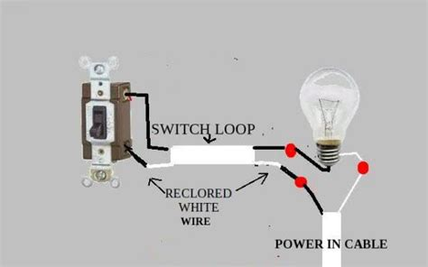 adding  onoff switch  existing light doityourself