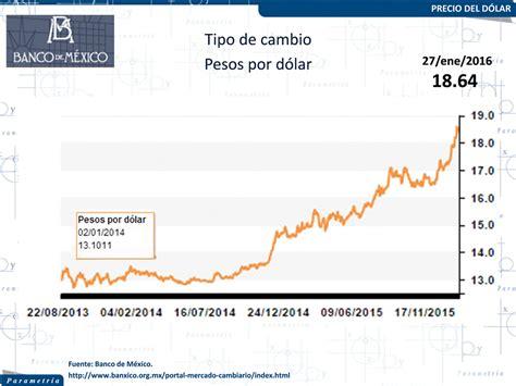 precio del dolar precio del dolar y tipo de cambio al www parametria com mx www parametria mx