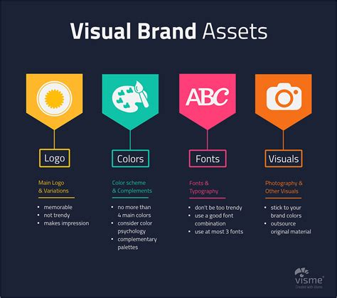 creating a brand identity how to create a brand style guide in line with your brand identity visual learning center by visme
