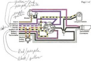 mercury outboard wiring diagram ignition switch outboard mercury free wiring diagrams