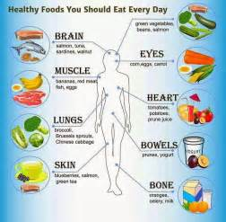 How to eat healthily everyday days to fitness