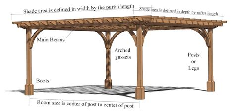 Pergola Beam Span Table Beams Our Maximum Span From Pergola Span Tables