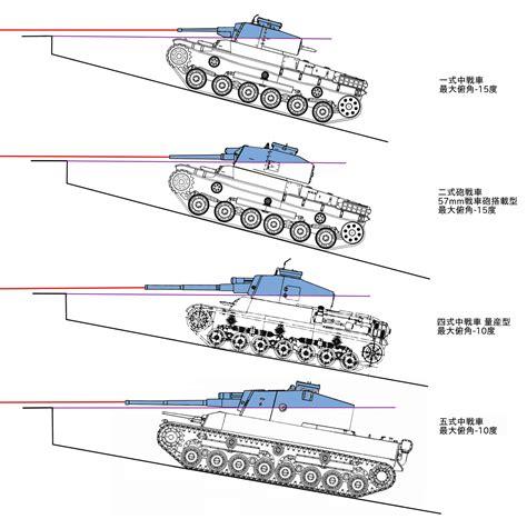 war thunder 1 57 upcoming content tiger ii my diagram of medium tank depression degrees general