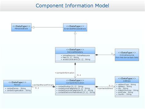 visio uml uml solution conceptdraw comclass diagram best free