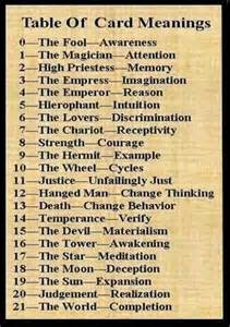 Lightning Tarot Card Meaning The World S Catalog Of Ideas