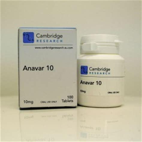 pharmamuscle creatine plus steroids and anavar increase density