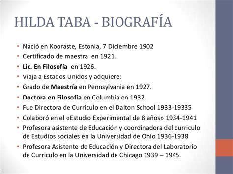 Resumen Modelo Curricular Hilda Taba Hilda Taba