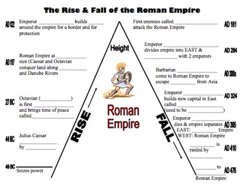 edmodo yahoo answers roman empire worksheet facialreviveserum com