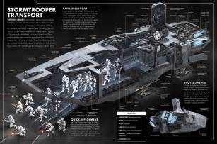 Gatehouse Interiors Star Wars The Force Awakens Incredible Cross Sections