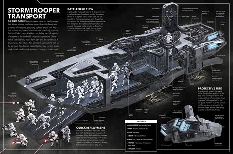 libro the republic the fight these cross sections of ships and vehicles from star wars are incredible gizmodo australia