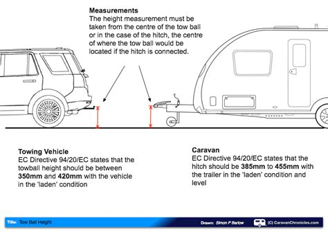 boat plug dimensions understanding all about tow ball height caravan chronicles