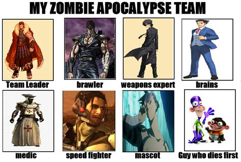 Zombie Apocalypse Team Meme - image 631200 my zombie apocalypse team know your meme