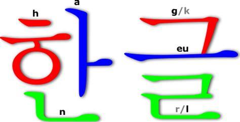 cara membuat nama korea dengan hangeul cara menulis dan membuat huruf hangeul korea di komputer