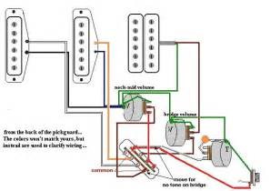 strat hss wiring diagram wiring diagram and schematics