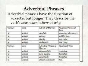 adverb phrase worksheet photos toribeedesign