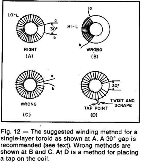 toroidal inductor formula toroidal inductance formula 28 images coil32 determine toroid permeability coil32 ferrite