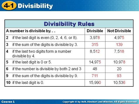 printable quiz on divisibility rules math6shms licensed for non commercial use only