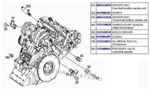 SmartMHD_EngineSensors smart car engine diagram on wiring a motor starter