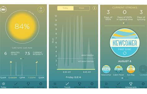 sun l for seasonal depression fight seasonal affective disorder with this new tracker
