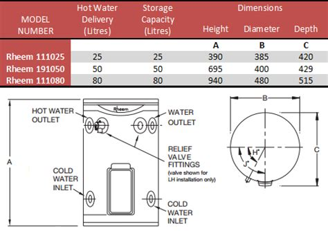 everhot water heater everhot wiring diagram and circuit
