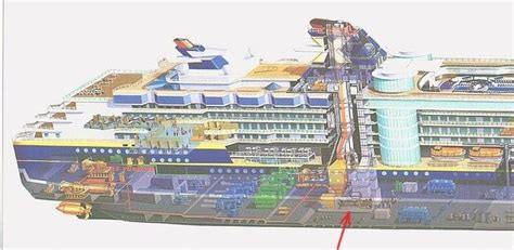 Can I Work On A Cruise Ship With A Criminal Record What Of Engines Are Used In Big Ships Do Any Ships