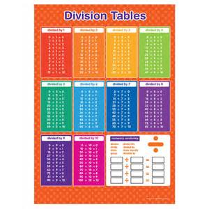 Ision tables wall chart ebay