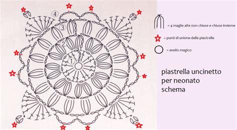 piastrelle ad uncinetto piastrelle ad uncinetto per copertine neonato manifantasia