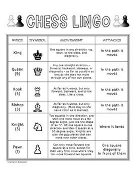 printable chess instructions beginners chess game sheets for class 171 the best 10 battleship games