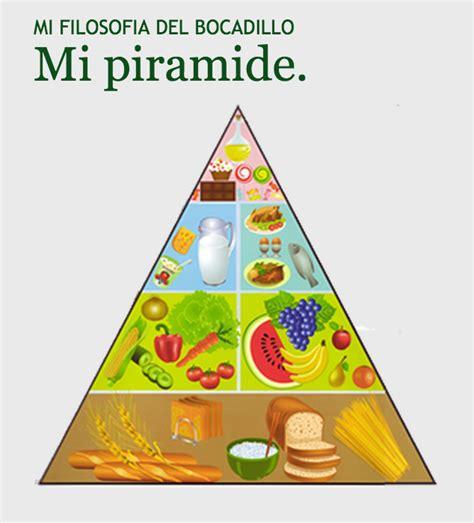 cuales son las cadenas mas faciles de poner la pir 225 mide de la salud una dieta alternativa basada en