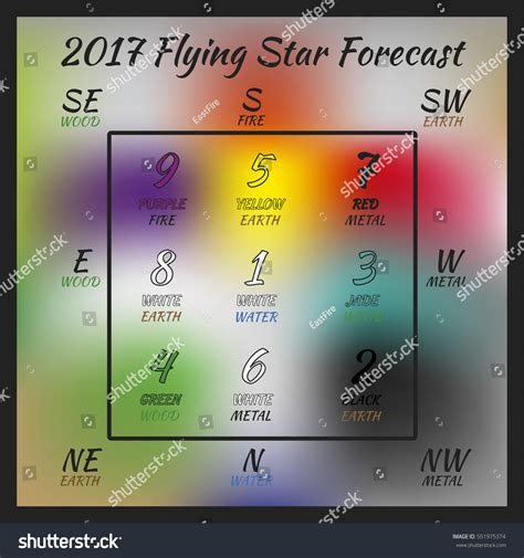 2017 flying star feng shui flying star forecast 2017 chinese hieroglyphs stock